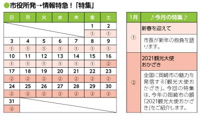 市役所発→情報特急!「特集」 2020年1月